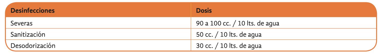 Dryquat amonio cuaternrio